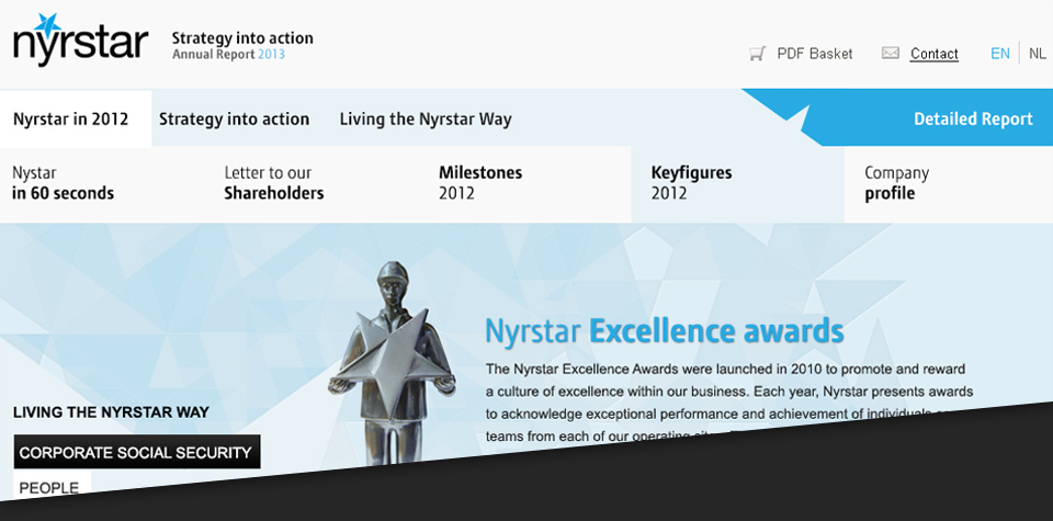 Nyrstar Annual Report
